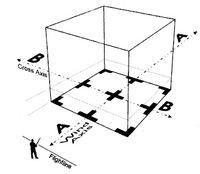 Aerobatic_box_slope