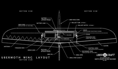 UberMoth Wing Layout