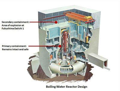 BoilingWaterReactorDesign_3