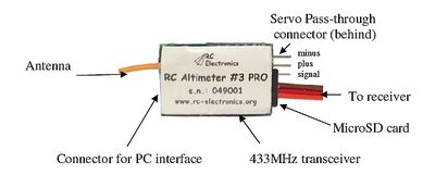RC Altimeter #3 PRO Hardware