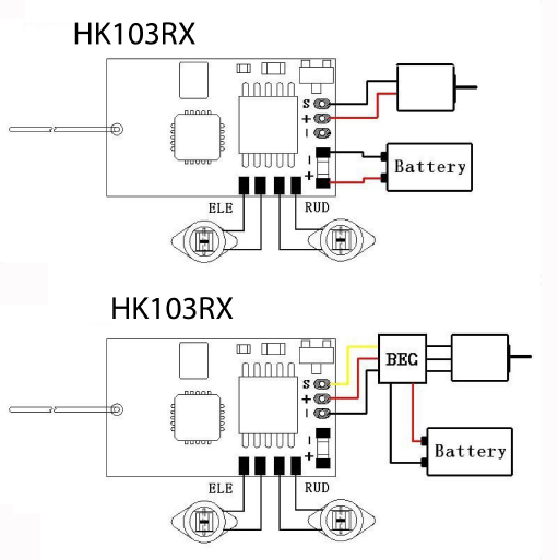 HK103RX