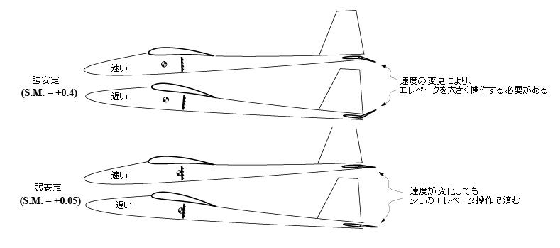 SM-03