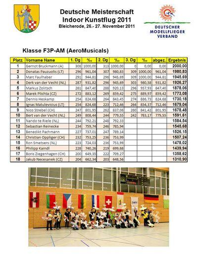 Ergebnisse DM 2011-2