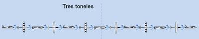 3toneles