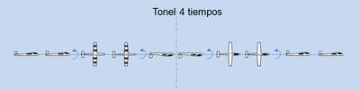 Tonel4tiempos