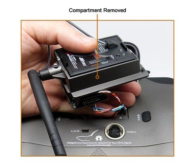 Figure_compartment_removed