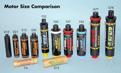 Motor_Composite_sizes
