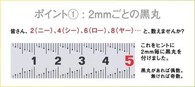 Kaidan_point