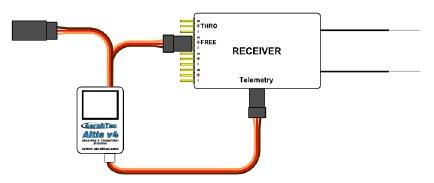 テレメトリー接続
