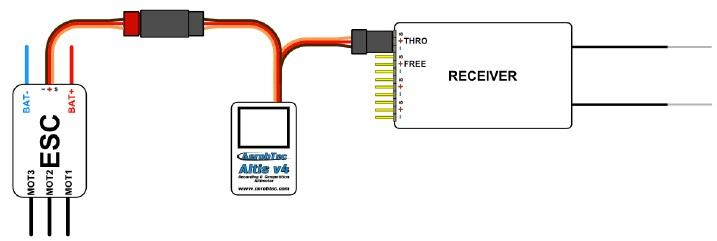 コンペティション接続