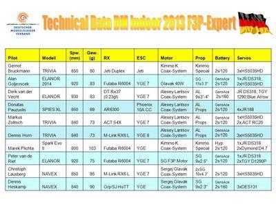 A6259768-246-Data-Sheet