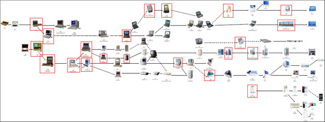 Apple_product_timeline_2