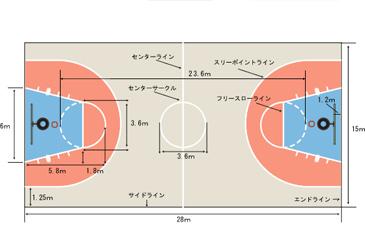 Basketimg2
