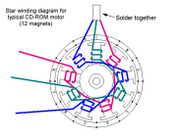 Cd_star_diagram