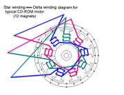 Cd_stardelta_diagram