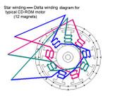 Cd_stardelta_diagram