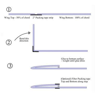 Kfm_wing_fold_instructions